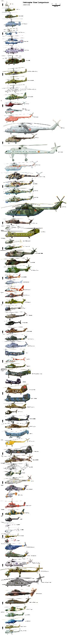 compare_taille_helicopter.jpg