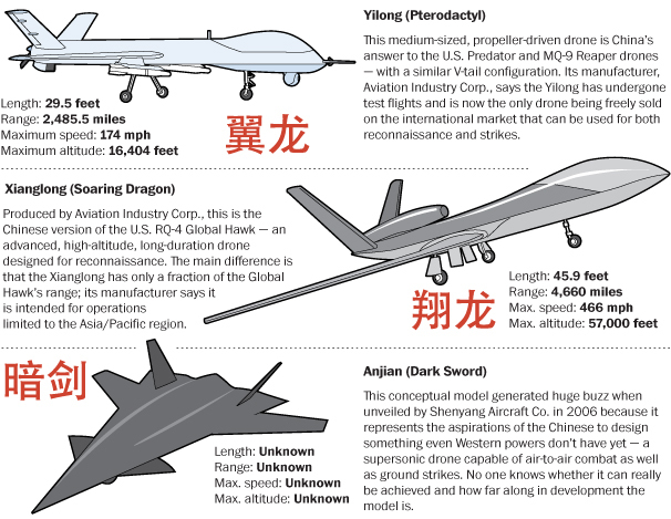 chinese_drones.jpg